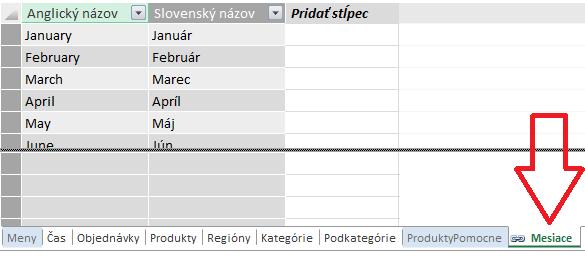 ppivot_linktab_6