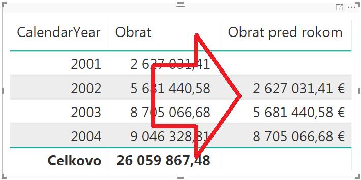 dátumové údaje webové stránky nefungujú